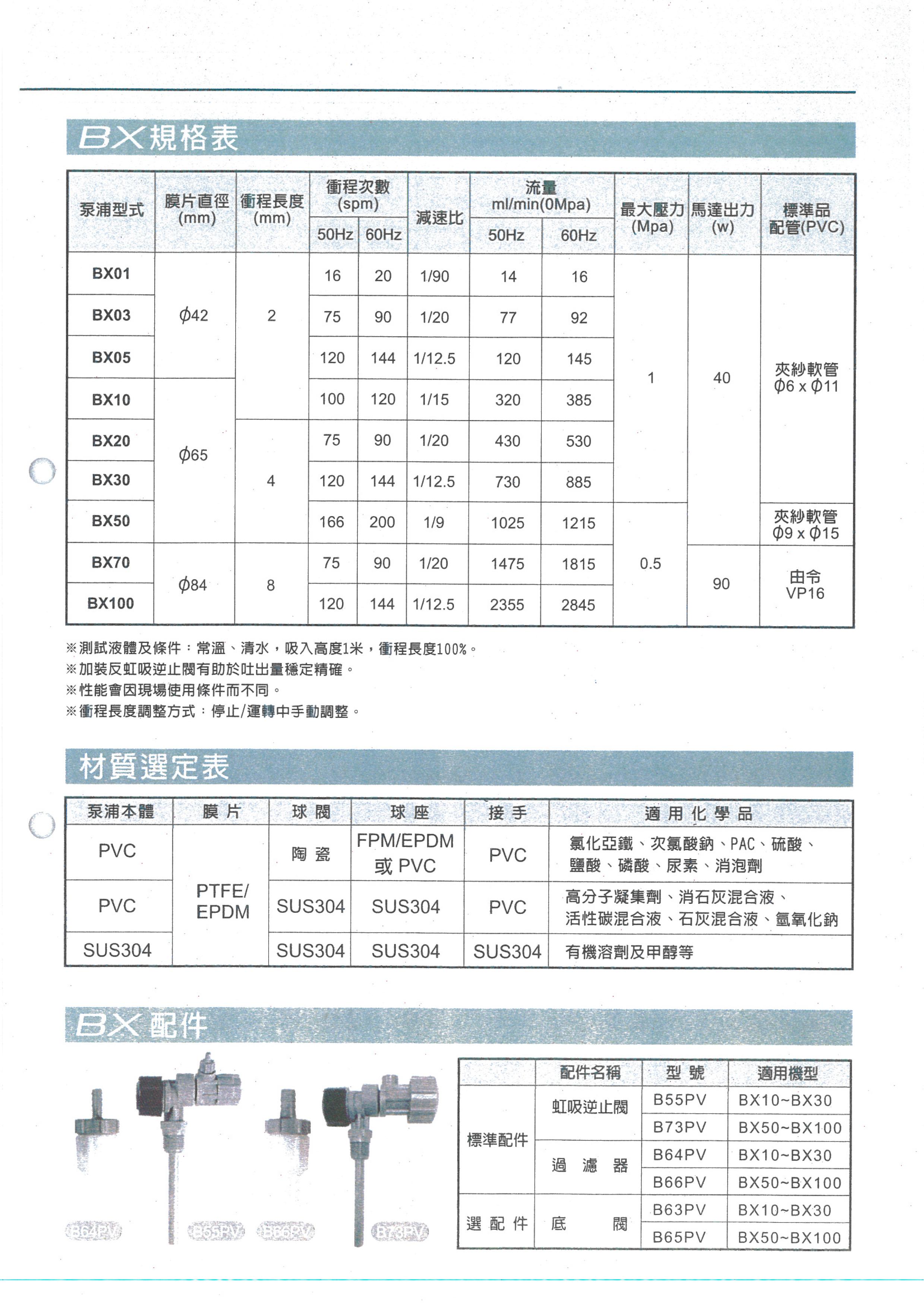 BX加藥機型錄-3