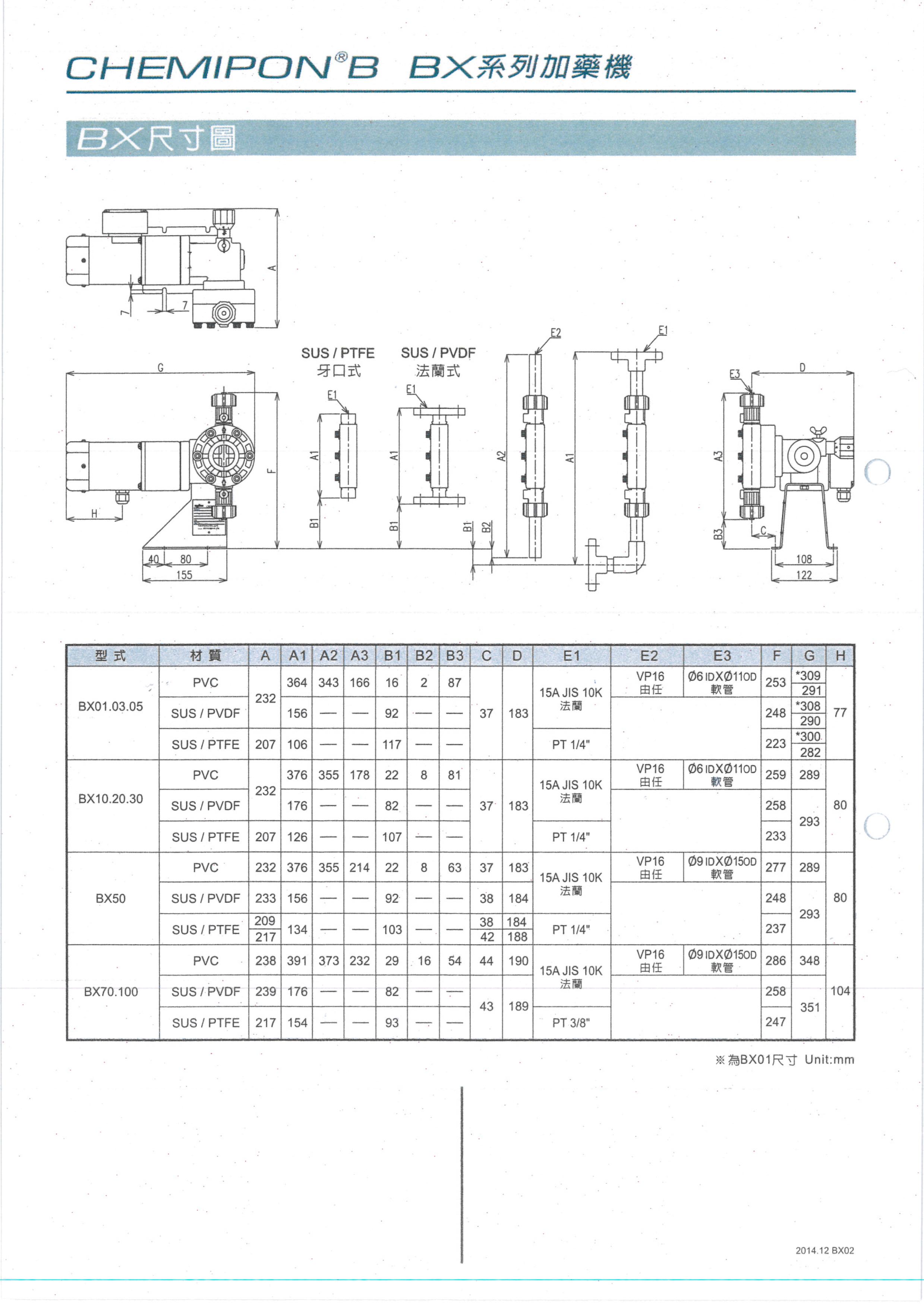 BX加藥機型錄-4